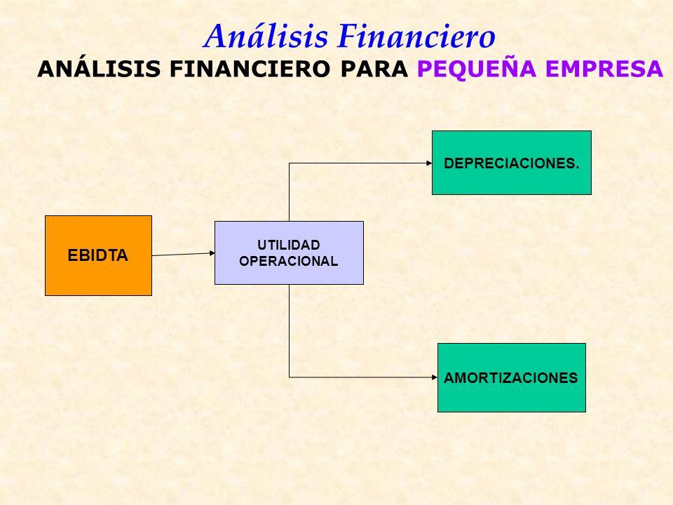 Análisis Financiero EBIDTA DEPRECIACIONES.