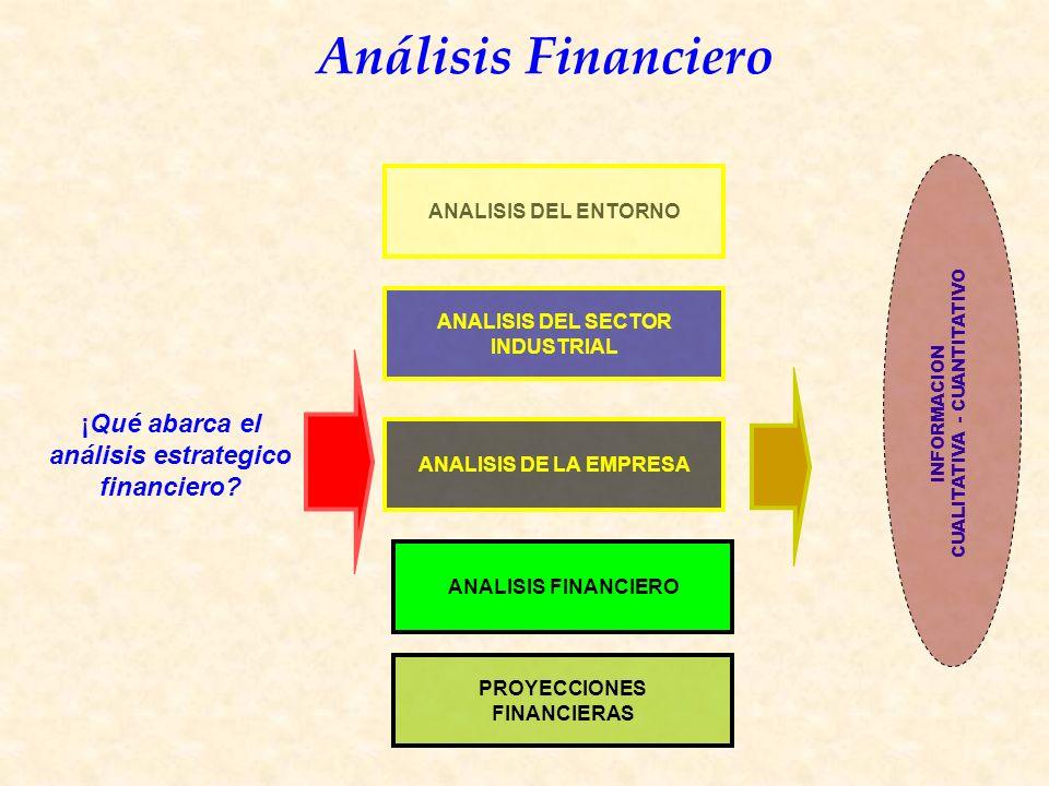 Análisis Financiero UTILIDAD OPERATIVA: Utilidad que se logra como resultado de la operación del negocio.
