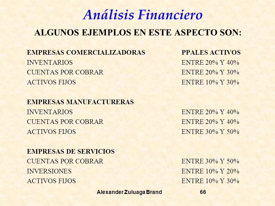 Análisis Financiero Alexander Zuluaga Brand66 ALGUNOS EJEMPLOS EN ESTE ASPECTO SON: EMPRESAS COMERCIALIZADORASPPALES ACTIVOS INVENTARIOSENTRE 20% Y 40% CUENTAS POR COBRARENTRE 20% Y 30% ACTIVOS FIJOSENTRE 10% Y 30% EMPRESAS MANUFACTURERAS INVENTARIOSENTRE 20% Y 40% CUENTAS POR COBRARENTRE 20% Y 40% ACTIVOS FIJOSENTRE 30% Y 50% EMPRESAS DE SERVICIOS CUENTAS POR COBRARENTRE 30% Y 50% INVERSIONESENTRE 10% Y 20% ACTIVOS FIJOSENTRE 10% Y 30%