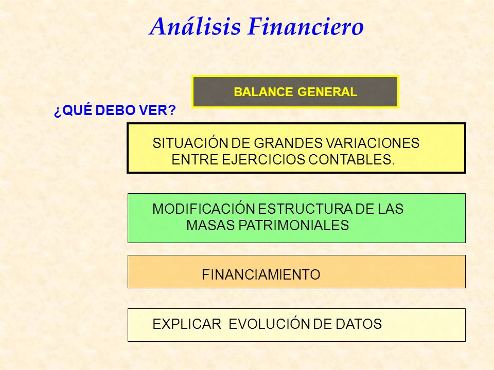 Análisis Financiero ¿QUÉ DEBO VER.SITUACIÓN DE GRANDES VARIACIONES ENTRE EJERCICIOS CONTABLES.