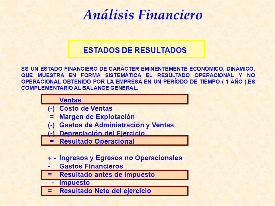 Análisis Financiero Diagnóstico Comercial: Mercado: clientes actuales – clientes potenciales – participación del mercado.