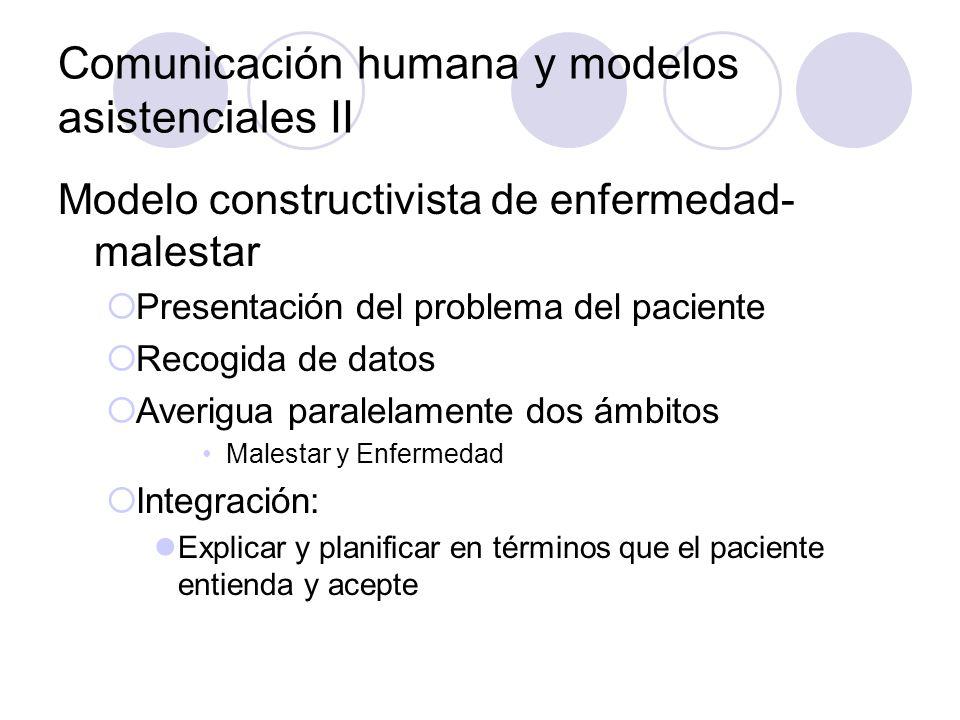 Comunicación humana y modelos asistenciales II Modelo constructivista de enfermedad- malestar Presentación del problema del paciente Recogida de datos