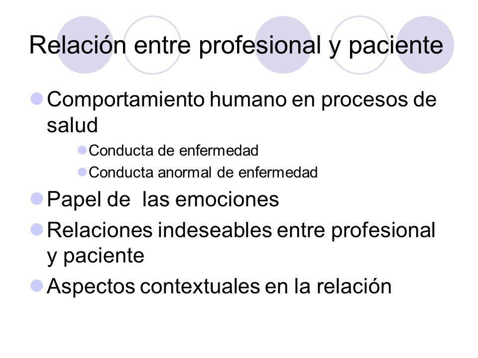 Relación entre profesional y paciente Comportamiento humano en procesos de salud Conducta de enfermedad Conducta anormal de enfermedad Papel de las em