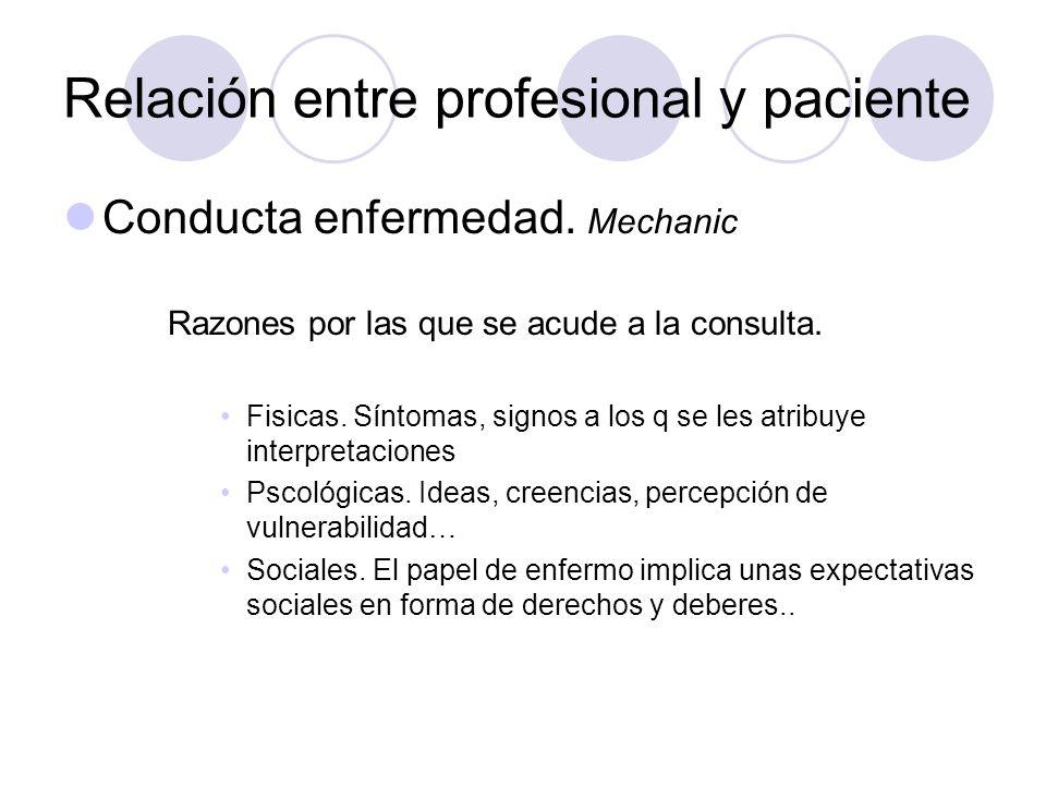 Relación entre profesional y paciente Conducta enfermedad. Mechanic Razones por las que se acude a la consulta. Fisicas. Síntomas, signos a los q se l