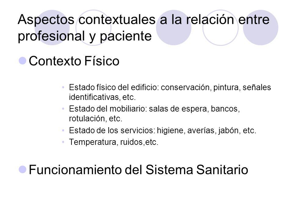 Aspectos contextuales a la relación entre profesional y paciente Contexto Físico Estado físico del edificio: conservación, pintura, señales identifica