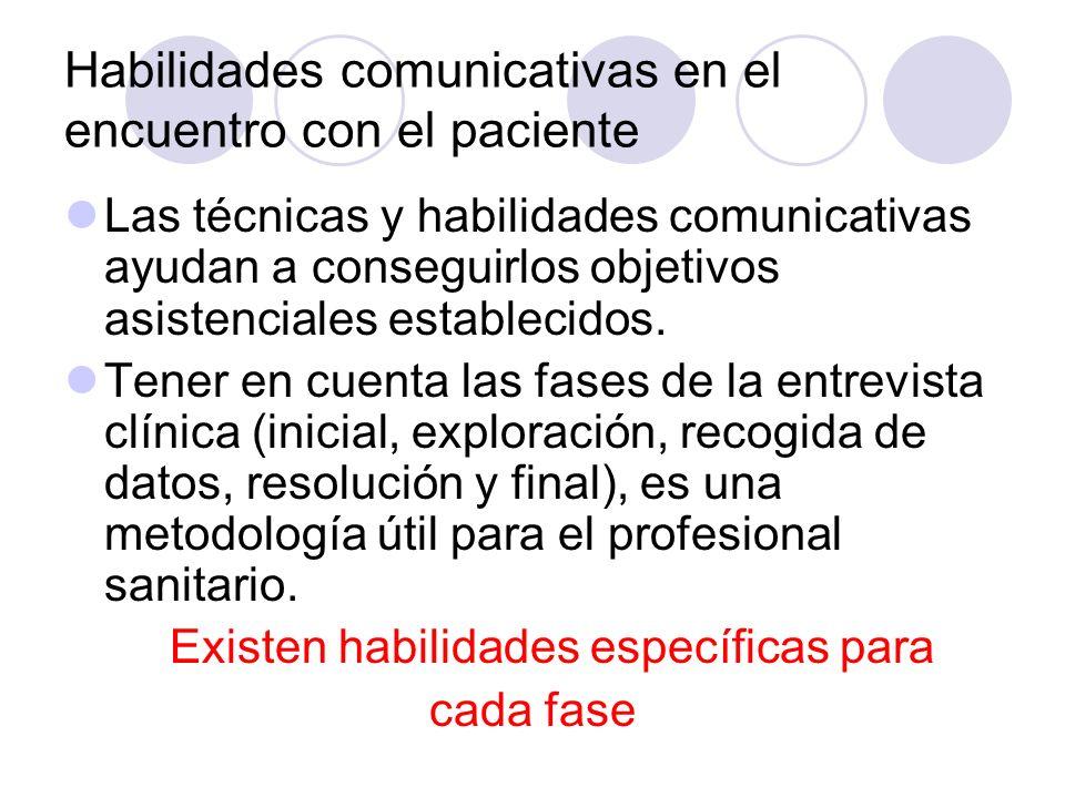 Habilidades comunicativas en el encuentro con el paciente Las técnicas y habilidades comunicativas ayudan a conseguirlos objetivos asistenciales estab