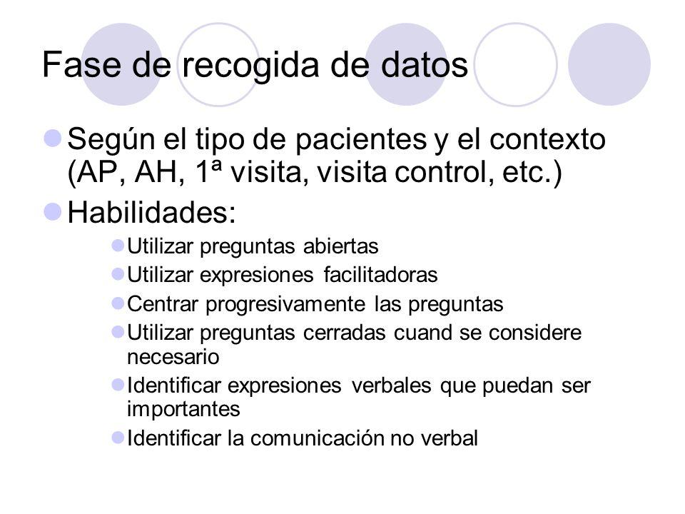 Fase de recogida de datos Según el tipo de pacientes y el contexto (AP, AH, 1ª visita, visita control, etc.) Habilidades: Utilizar preguntas abiertas