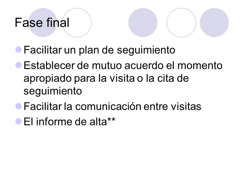 Fase final Facilitar un plan de seguimiento Establecer de mutuo acuerdo el momento apropiado para la visita o la cita de seguimiento Facilitar la comu