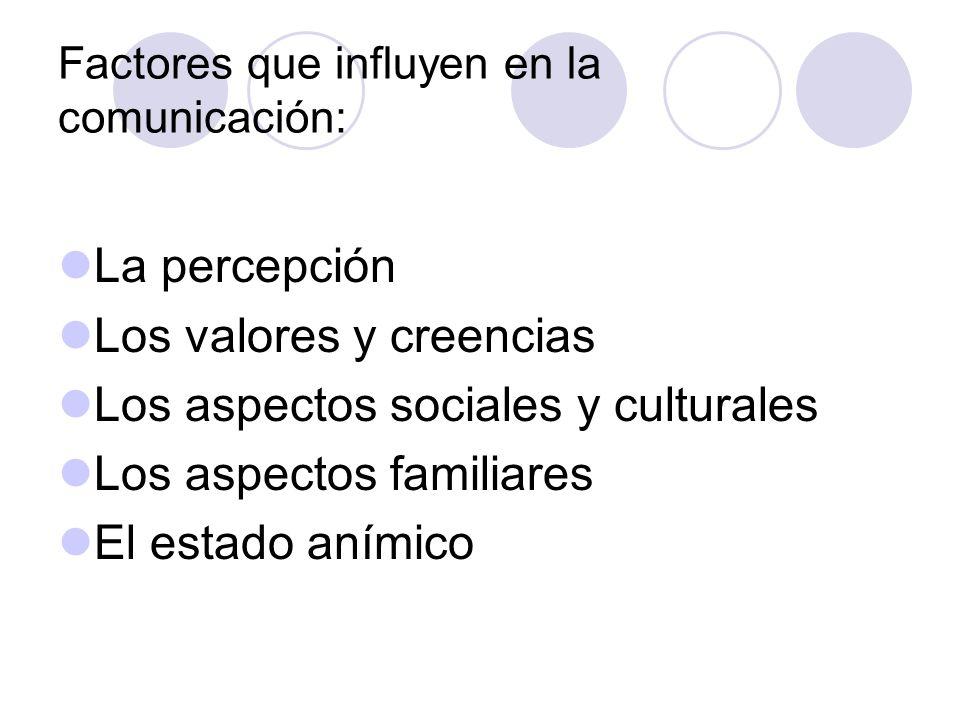 Factores que influyen en la comunicación: La percepción Los valores y creencias Los aspectos sociales y culturales Los aspectos familiares El estado a