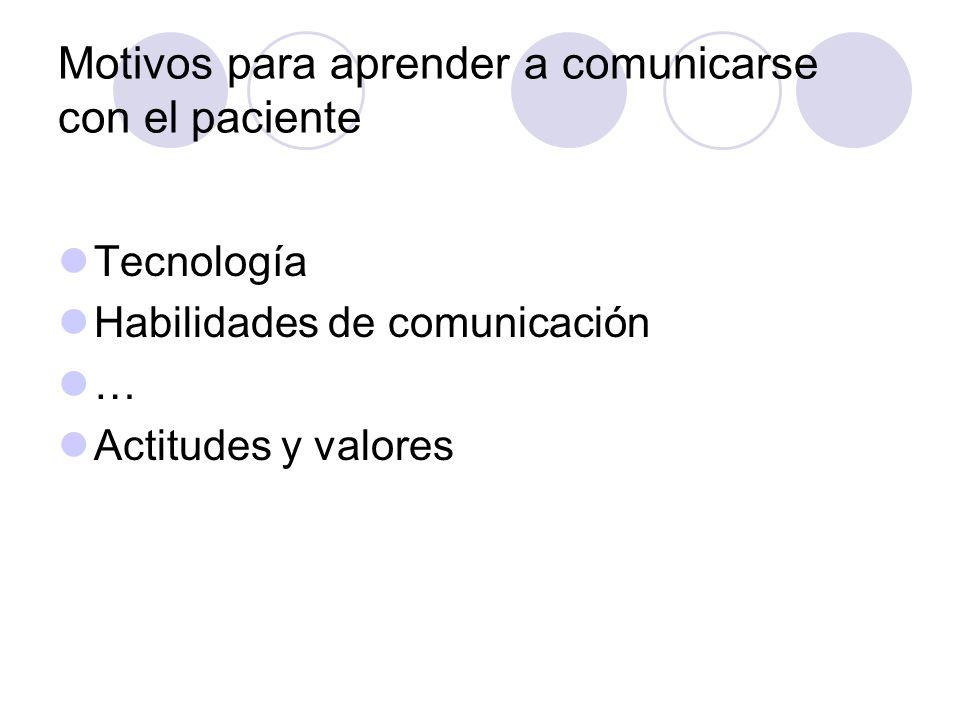 Motivos para aprender a comunicarse con el paciente Tecnología Habilidades de comunicación … Actitudes y valores