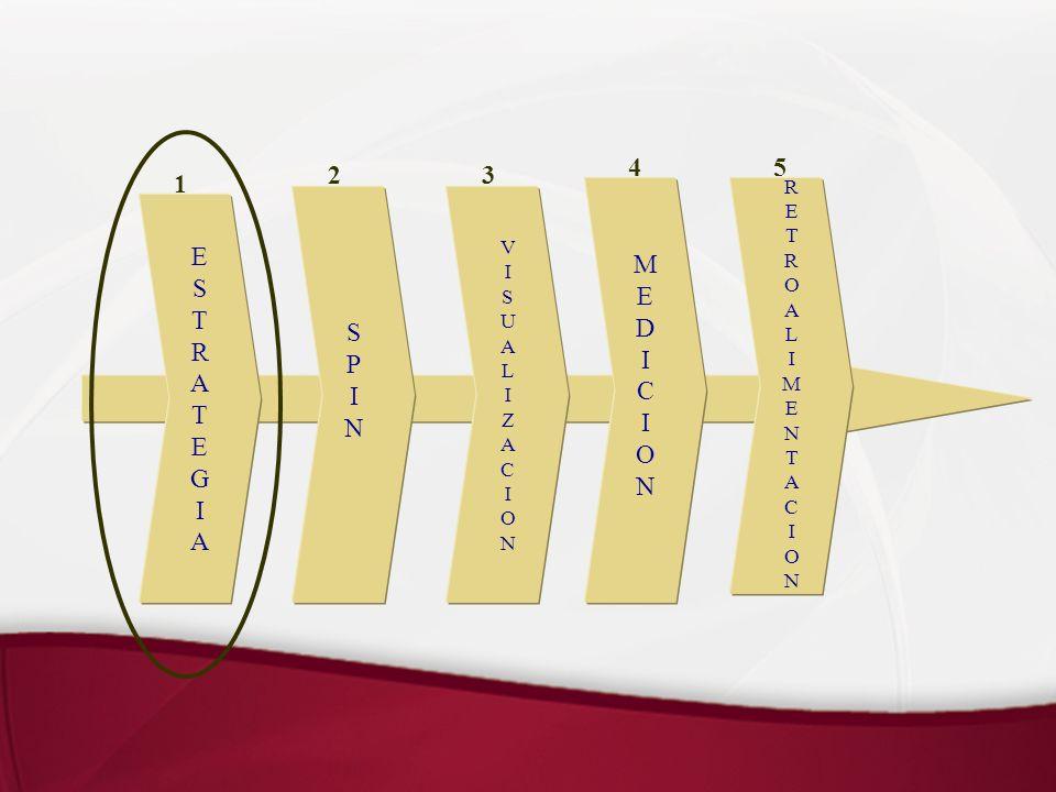 Aspiración corporativa Ser una Universidad del estado, distinguida y valorada por la calidad en la formación de personas, el desarrollo del conocimiento y la innovación tecnológica, por su aporte al desarrollo regional y nacional y a la formulación de políticas publicas, su contribución a la difusión artística y su compromiso con la cultura universal.Los miembros de la comunidad serán reconocidos como personas profesionalmente competentes y socialmente responsables