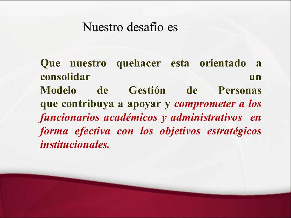 ESTRATEGIAESTRATEGIA SPINSPIN VISUALIZACIONVISUALIZACION MEDICIONMEDICION RETROALIMENTACIONRETROALIMENTACION 1 32 45