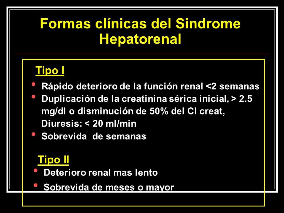 Formas clínicas del Sindrome Hepatorenal Rápido deterioro de la función renal <2 semanas Duplicación de la creatinina sérica inicial, > 2.5 mg/dl o di