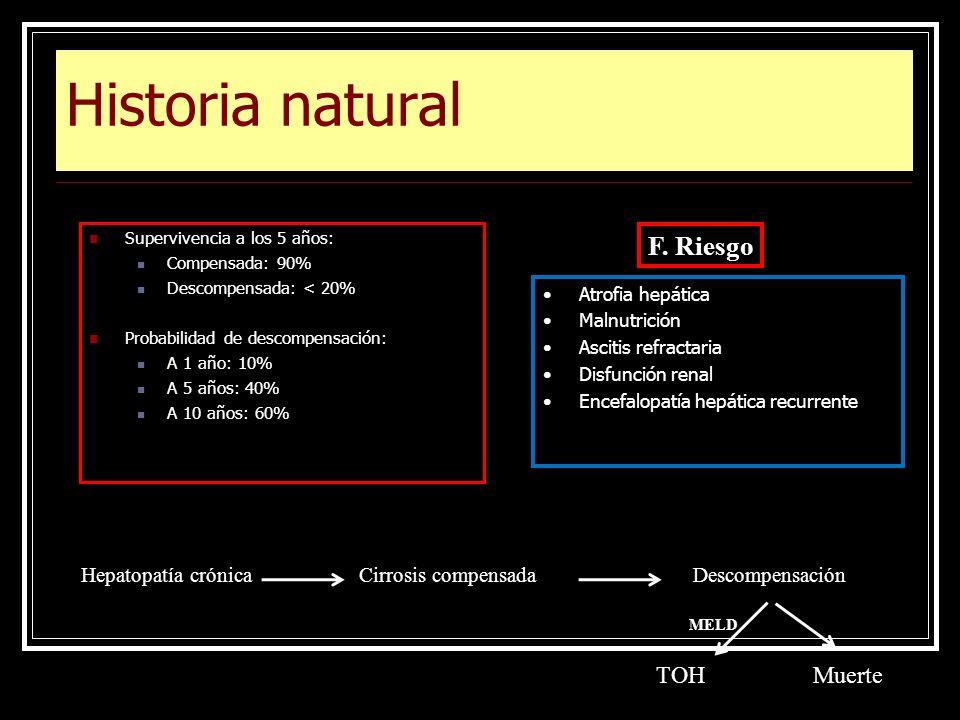 Historia natural Supervivencia a los 5 años: Compensada: 90% Descompensada: < 20% Probabilidad de descompensación: A 1 año: 10% A 5 años: 40% A 10 año