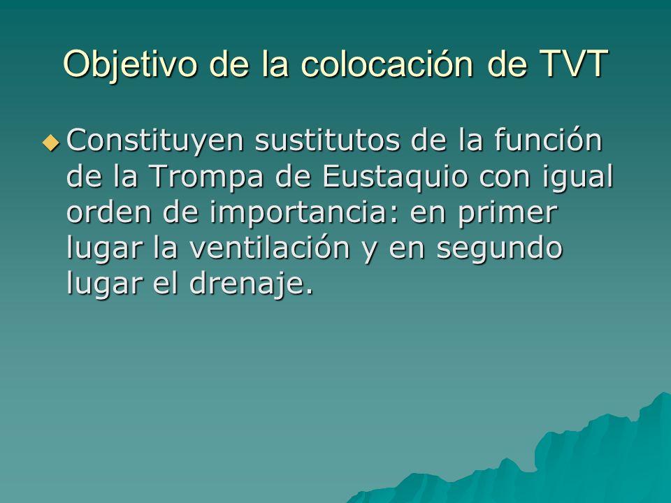Objetivo de la colocación de TVT Constituyen sustitutos de la función de la Trompa de Eustaquio con igual orden de importancia: en primer lugar la ven