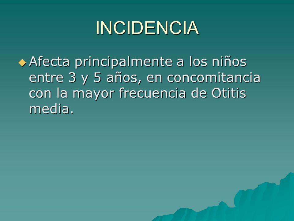 INCIDENCIA Afecta principalmente a los niños entre 3 y 5 años, en concomitancia con la mayor frecuencia de Otitis media. Afecta principalmente a los n