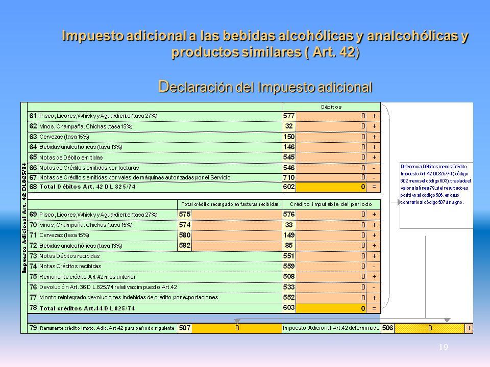 19 Impuesto adicional a las bebidas alcohólicas y analcohólicas y productos similares ( Art. 42) D eclaración del Impuesto adicional