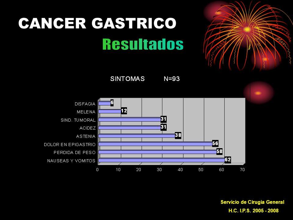 CANCER GASTRICO Servicio de Cirugia General H.C. I.P.S. 2005 - 200837