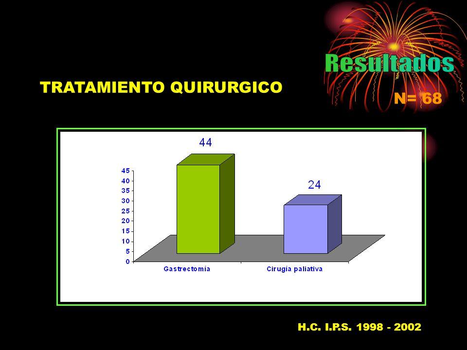 TRATAMIENTO QUIRURGICO N= 68 H.C. I.P.S. 1998 - 200237
