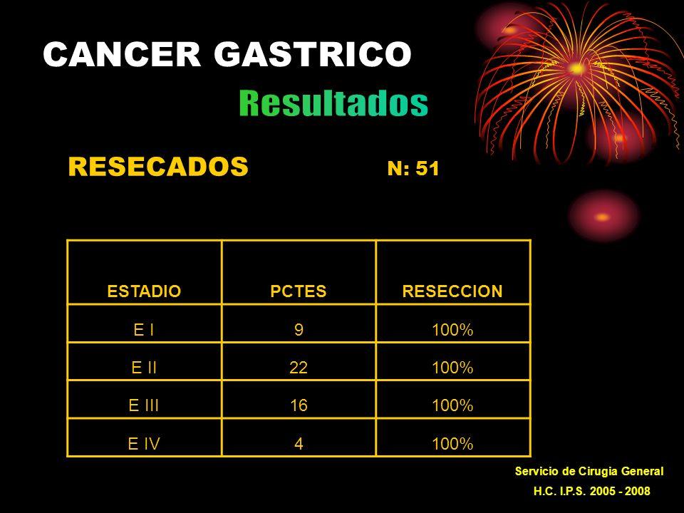 CANCER GASTRICO Servicio de Cirugia General H.C. I.P.S.