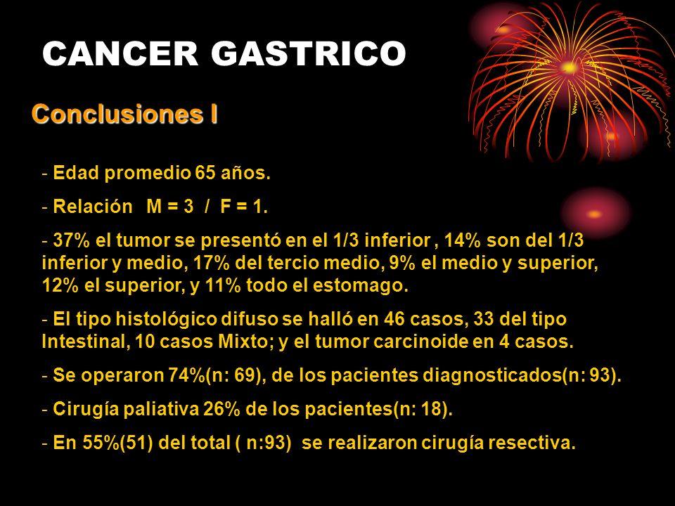 CANCER GASTRICO Conclusiones I - Edad promedio 65 años.