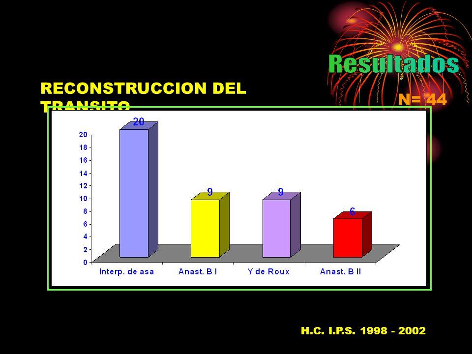 RECONSTRUCCION DEL TRANSITO N= 44 H.C. I.P.S. 1998 - 200237
