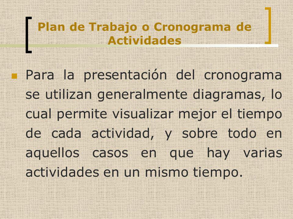 Plan de Trabajo o Cronograma de Actividades Para la presentación del cronograma se utilizan generalmente diagramas, lo cual permite visualizar mejor e