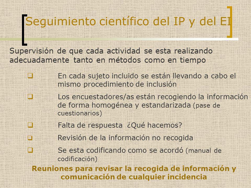 Seguimiento científico del IP y del EI En cada sujeto incluido se están llevando a cabo el mismo procedimiento de inclusión Los encuestadores/as están