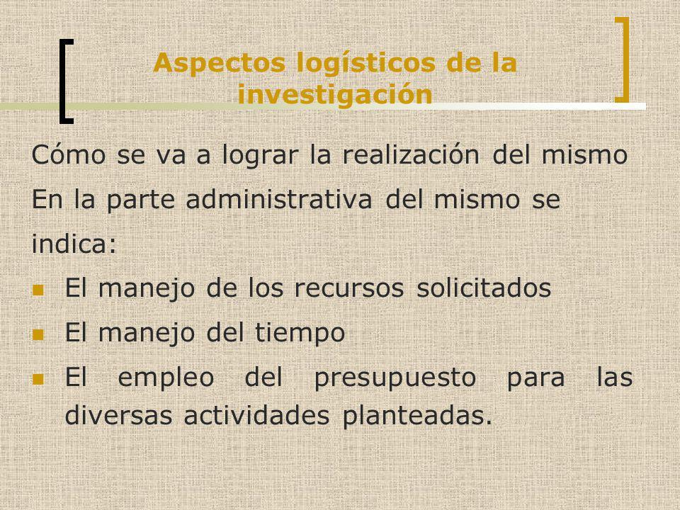 Aspectos logísticos de la investigación Cómo se va a lograr la realización del mismo En la parte administrativa del mismo se indica: El manejo de los
