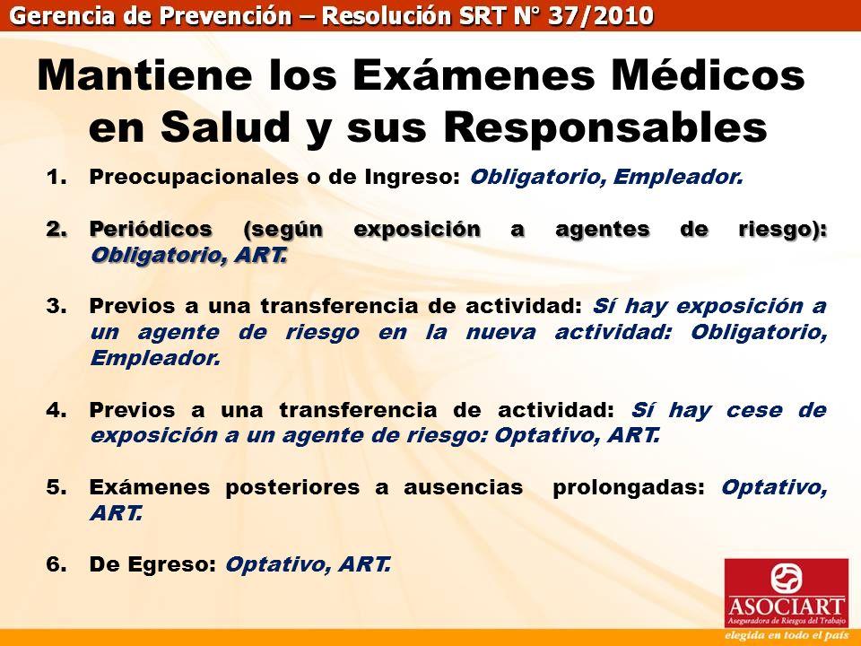 Gerencia de prevención – Prevención de riesgos Mantiene los Exámenes Médicos en Salud y sus Responsables 1.Preocupacionales o de Ingreso: Obligatorio,