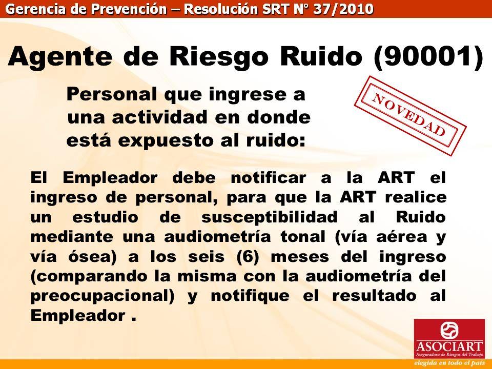 Gerencia de prevención – Prevención de riesgos Agente de Riesgo Ruido (90001) Novedad Personal que ingrese a una actividad en donde está expuesto al r