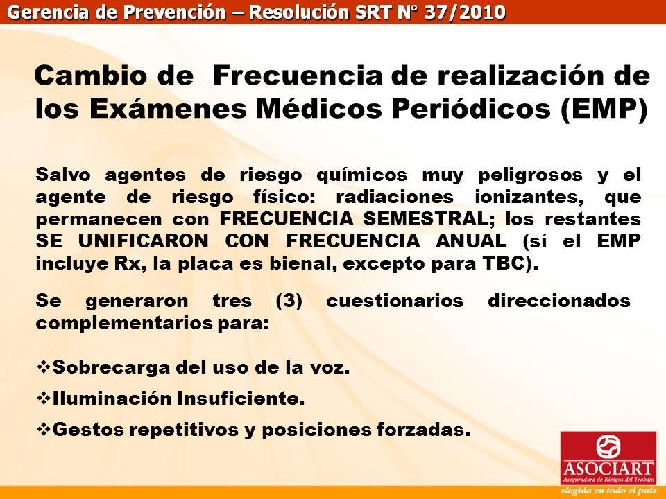 Gerencia de prevención – Prevención de riesgos Cambio de Frecuencia de realización de los Exámenes Médicos Periódicos (EMP) Salvo agentes de riesgo qu