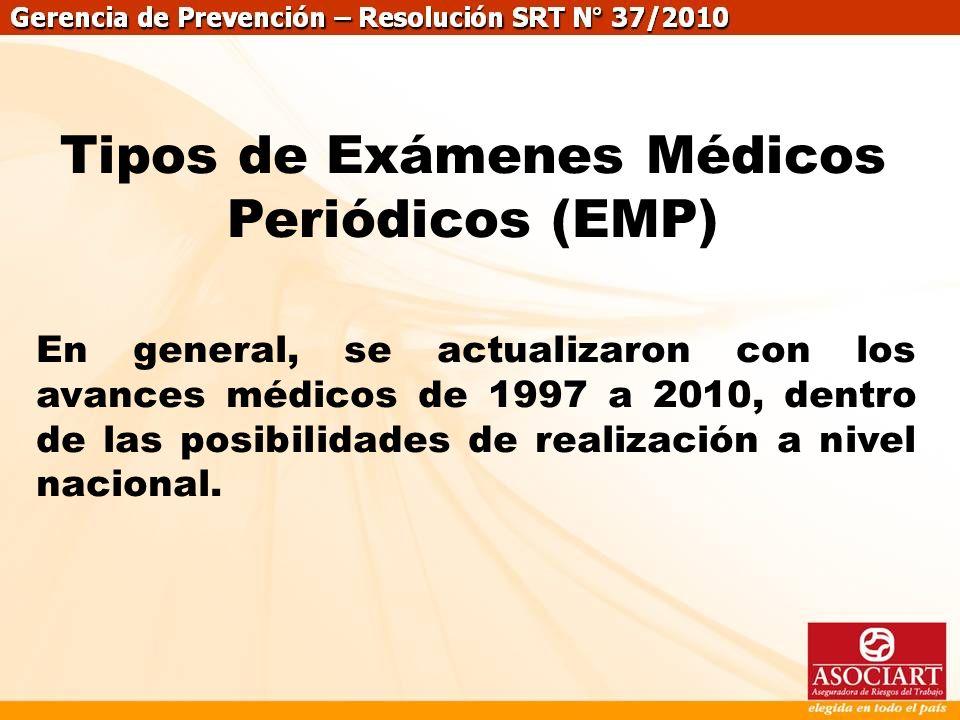 Gerencia de prevención – Prevención de riesgos Tipos de Exámenes Médicos Periódicos (EMP) En general, se actualizaron con los avances médicos de 1997