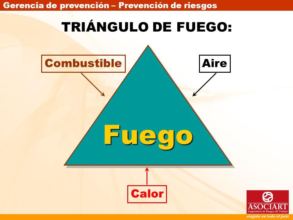 Gerencia de prevención – Prevención de riesgosFuegoFuego CombustibleAire Calor TRIÁNGULO DE FUEGO: