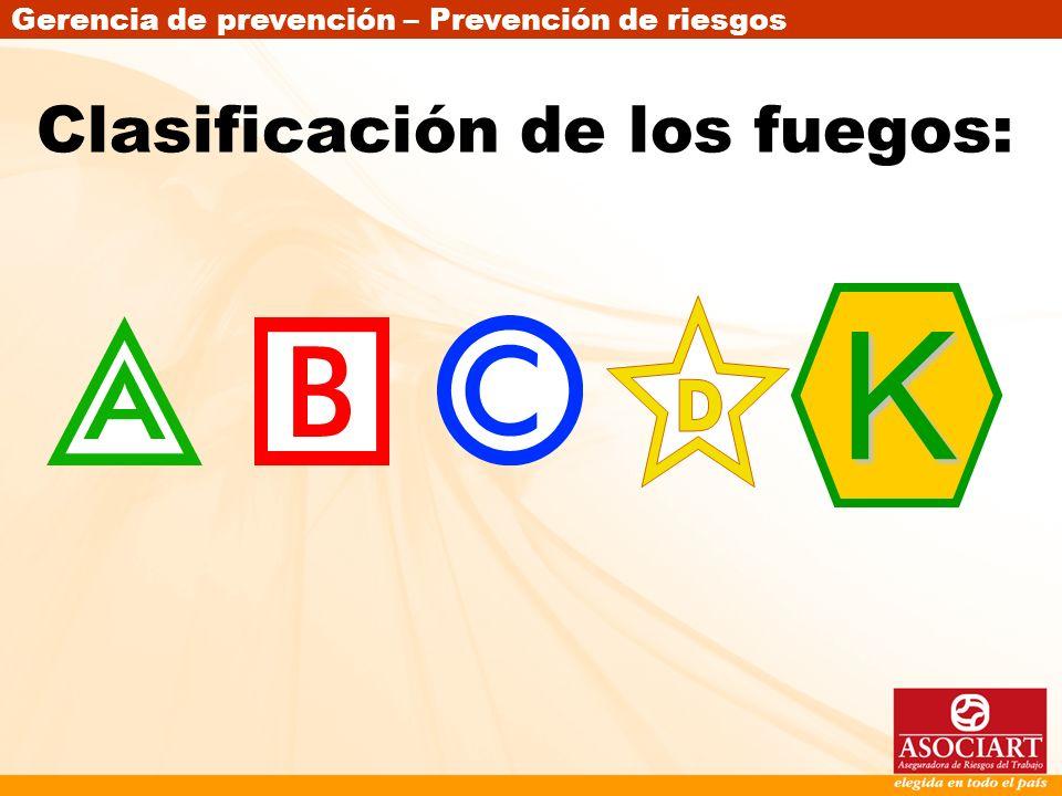 Gerencia de prevención – Prevención de riesgosK Clasificación de los fuegos: