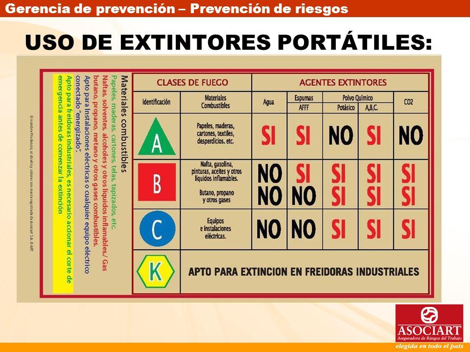 Gerencia de prevención – Prevención de riesgos USO DE EXTINTORES PORTÁTILES: