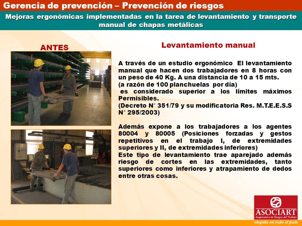 Gerencia de prevención – Prevención de riesgos Mejoras ergonómicas implementadas en la tarea de levantamiento y transporte manual de chapas metálicas