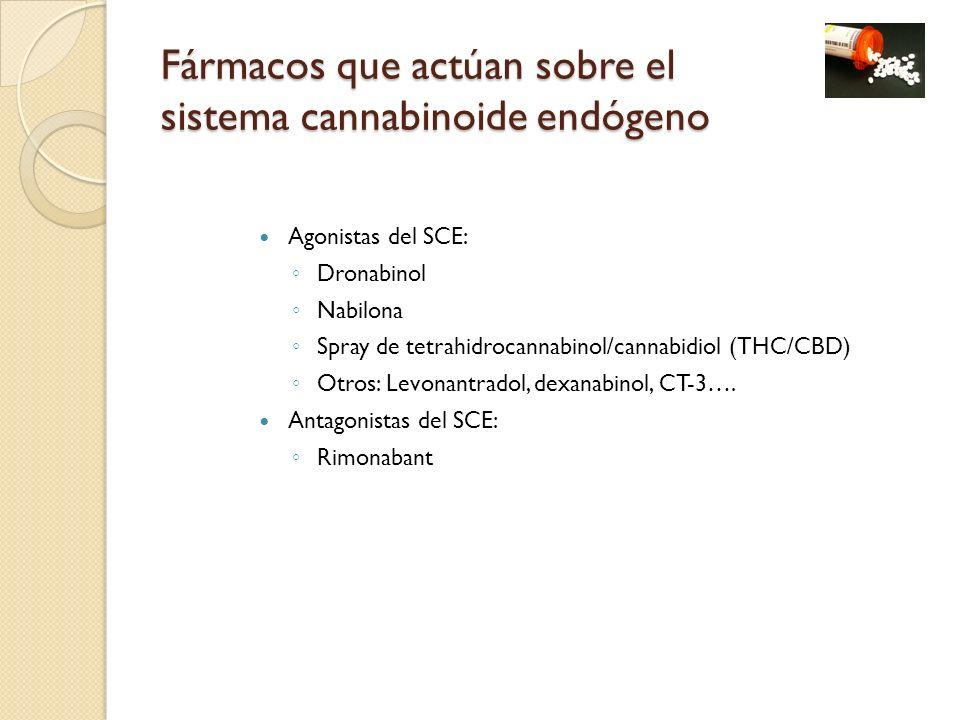 Fármacos que actúan sobre el sistema cannabinoide endógeno Agonistas del SCE: Dronabinol Nabilona Spray de tetrahidrocannabinol/cannabidiol (THC/CBD)