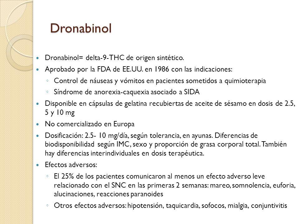 Dronabinol Dronabinol= delta-9-THC de origen sintético. Aprobado por la FDA de EE.UU. en 1986 con las indicaciones: Control de náuseas y vómitos en pa
