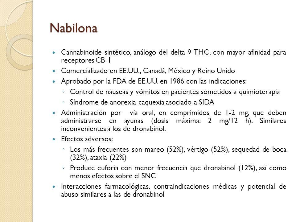 Nabilona Cannabinoide sintético, análogo del delta-9-THC, con mayor afinidad para receptores CB-1 Comercializado en EE.UU., Canadá, México y Reino Uni