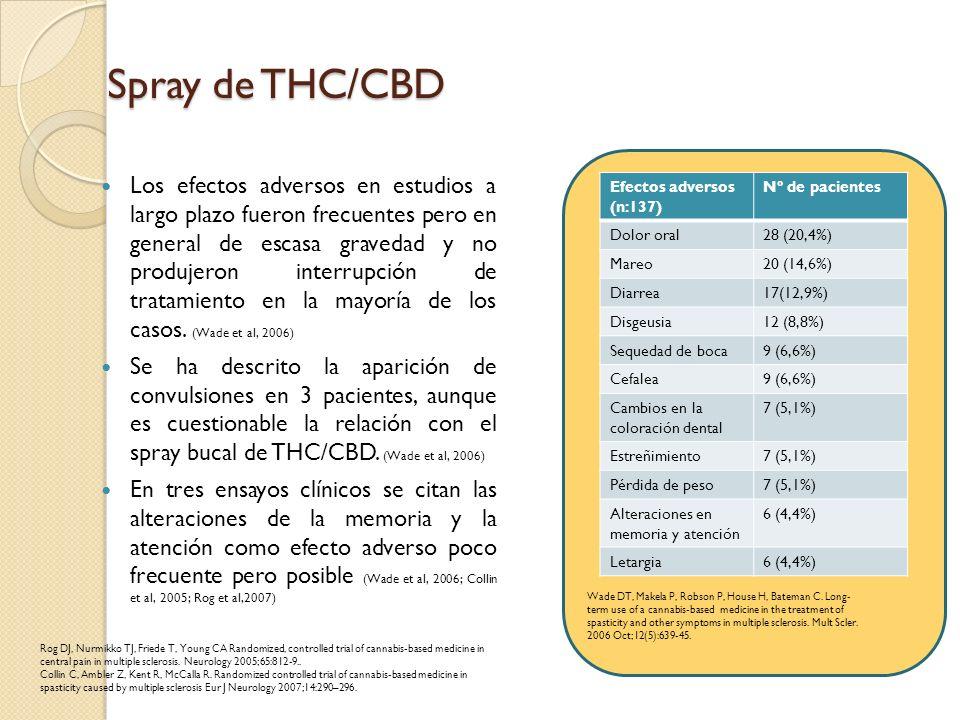 Los efectos adversos en estudios a largo plazo fueron frecuentes pero en general de escasa gravedad y no produjeron interrupción de tratamiento en la
