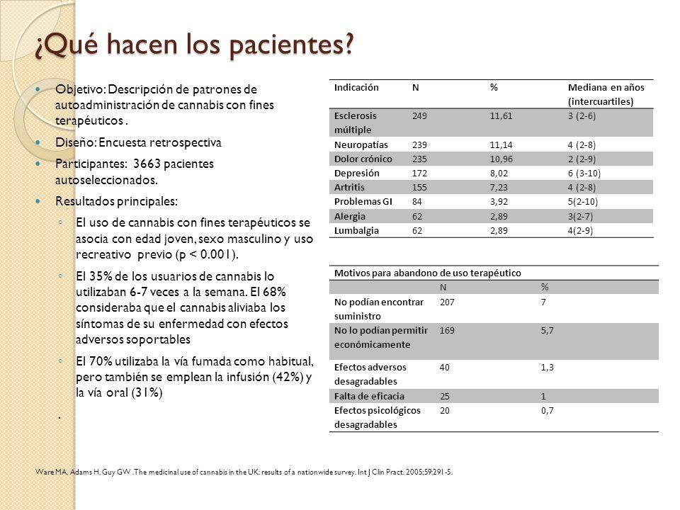 ¿Qué hacen los pacientes? Objetivo: Descripción de patrones de autoadministración de cannabis con fines terapéuticos. Diseño: Encuesta retrospectiva P