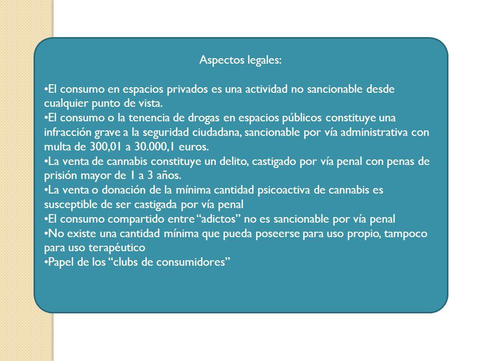 Aspectos legales: El consumo en espacios privados es una actividad no sancionable desde cualquier punto de vista. El consumo o la tenencia de drogas e