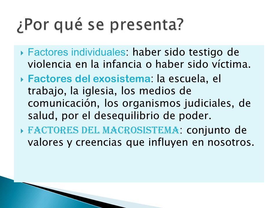 Factores individuales : haber sido testigo de violencia en la infancia o haber sido víctima. Factores del exosistema : la escuela, el trabajo, la igle