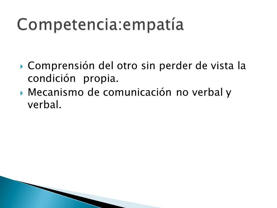 Comprensión del otro sin perder de vista la condición propia. Mecanismo de comunicación no verbal y verbal.