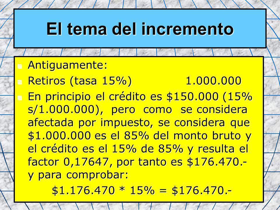 22 El tema del incremento Antiguamente: Antiguamente: Retiros (tasa 15%)1.000.000 Retiros (tasa 15%)1.000.000 En principio el crédito es $150.000 (15%