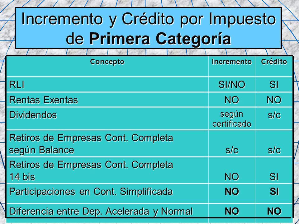 25 Incremento y Crédito por Impuesto de Primera Categoría ConceptoIncrementoCrédito RLISI/NOSI Rentas Exentas NONO Dividendossegúncertificados/c Retir