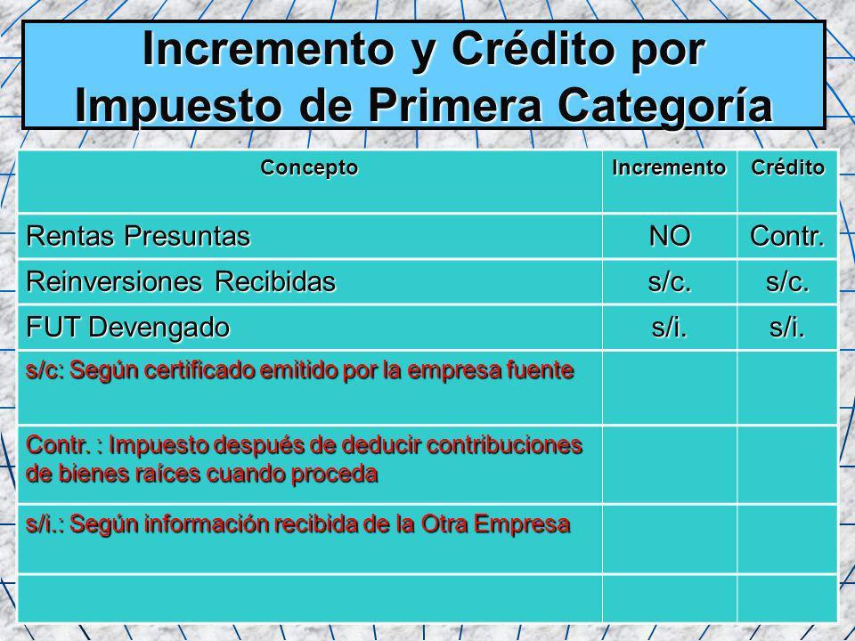 26 Incremento y Crédito por Impuesto de Primera Categoría ConceptoIncrementoCrédito Rentas Presuntas NOContr. Reinversiones Recibidas s/c.s/c. FUT Dev