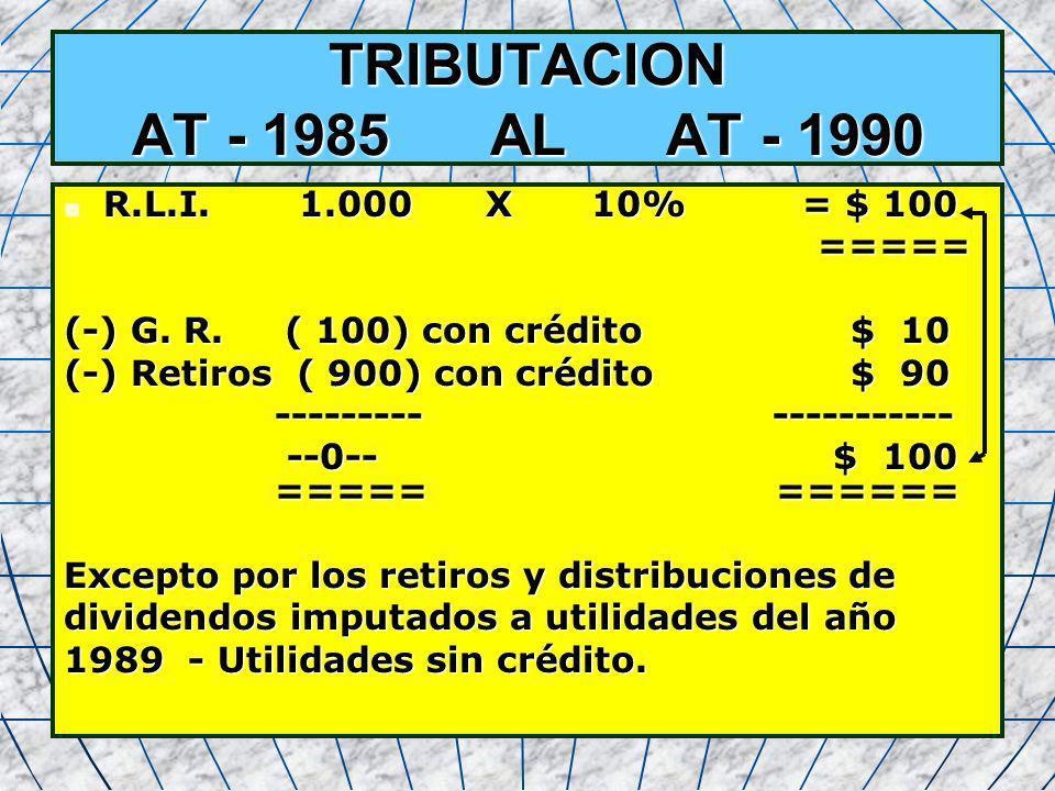43 TRIBUTACION AT - 1985 AL AT - 1990 R.L.I. 1.000 X 10% = $ 100 R.L.I. 1.000 X 10% = $ 100 ===== ===== (-) G. R. ( 100) con crédito $ 10 (-) Retiros