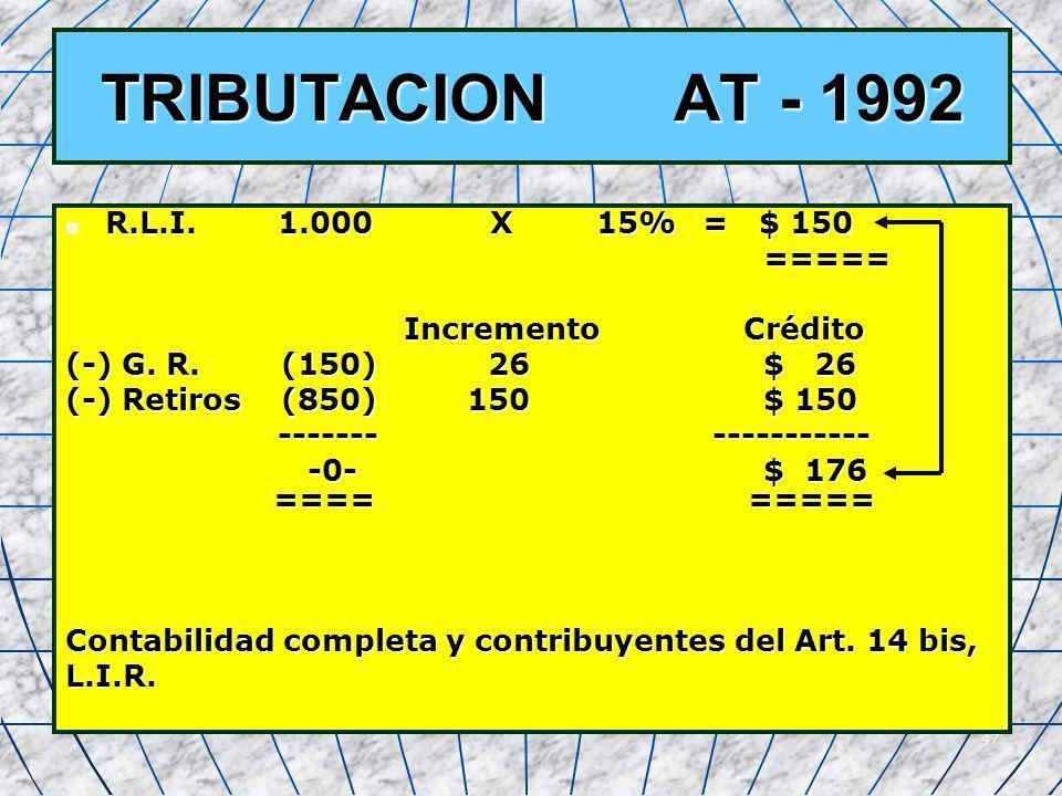 47 TRIBUTACION AT - 1992 R.L.I.1.000 X 15% = $ 150 R.L.I.1.000 X 15% = $ 150 ===== ===== Incremento Crédito Incremento Crédito (-) G. R. (150) 26 $ 26